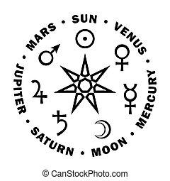七, 星, astrology., «septener»., 行星, magicians.