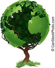 世界全球, 概念, 樹