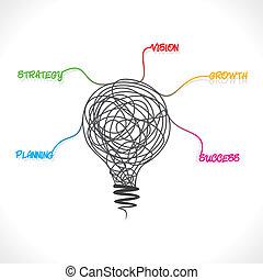 事務, 創造性, 燈泡, 平局, 詞