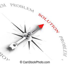 事務, -, 問題, 咨詢, 解決, 解決, vs