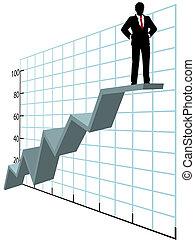 事務, 完成, 圖表, 成長, 公司, 人