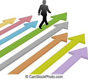 事務, 未來, 箭, 步行, 進展, 領導人