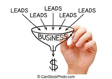 事務, 漏斗, 產生, 銷售, 概念, 領導