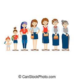 人們, 不同, ages., 成熟, 代, 老, -, woman., 童年, categories, development., 青春期, 階段, 年齡, 幼年, age., 年青人, 全部