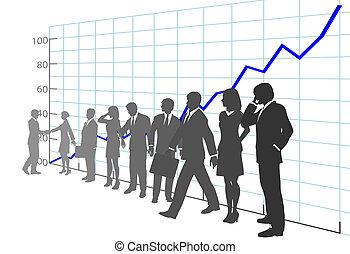 人們, 發展圖表, 事務, 利潤, 隊