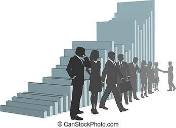人們, 發展圖表, 商業組
