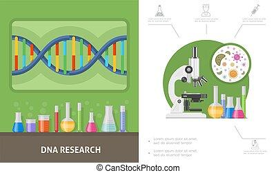 作品, 研究, 套間, 基因