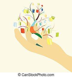 你, 袋子, 婦女購物, 鮮艷, 大的樹, 銷售, 手, 概念, 設計
