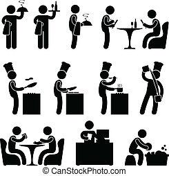 侍者, 廚師, 顧客, 餐館