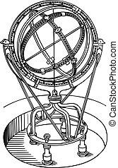 儀器, 天文學