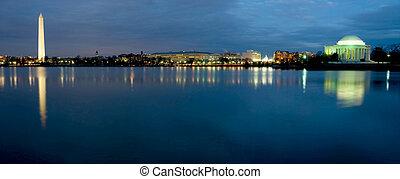 全景, 華盛頓特區
