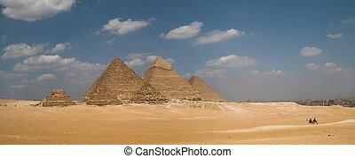 全景, 金字塔