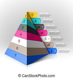 分層堆積, 步驟, 金字塔, 元素