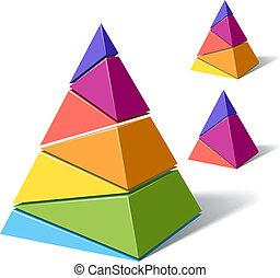 分層堆積, 金字塔