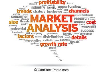 分析, 市場
