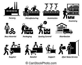 分發者, 圖象, 工廠, 過程, set., 零售商, 制造, 供應商, 生產