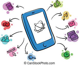 功能, smartphone