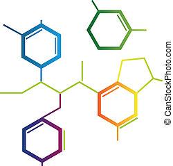 化學制品, 公式, 摘要, 插圖
