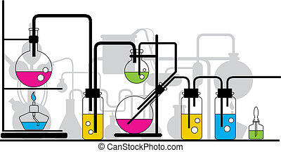 化學制品, 測試