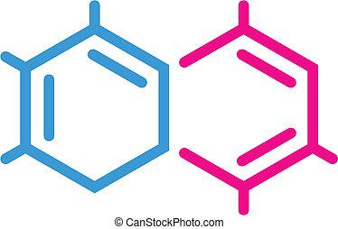 化學制品, 符號