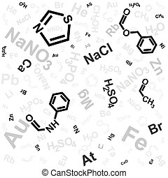 化學制品, 背景
