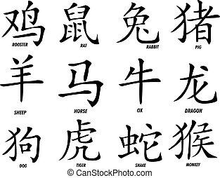 十二, 黃道帶, 漢語, 簽署