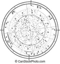 占星術, 星象