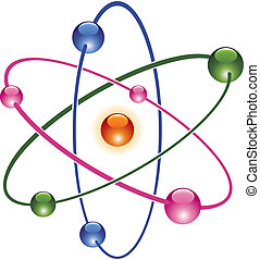 原子, 圖象, 矢量, 摘要