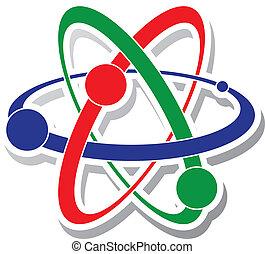 原子, 圖象, 矢量