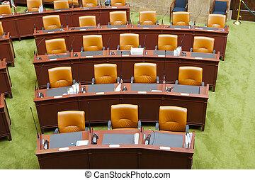 參議院, 分庭