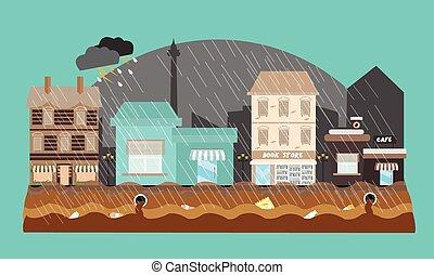 商店, 鎮, 淹沒, 大浪, 購物中心, 街道, 天氣, 泛濫, 商店