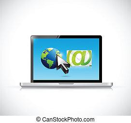 國際, 電腦, 電子郵件, 网絡