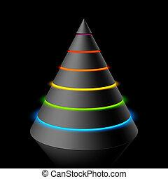 圓錐, 分層堆積
