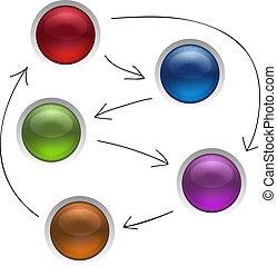 圖形, 管理, 事務, 被隔离, 插圖, 戰略, 按鈕, 矢量