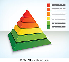 圖形, 金字塔