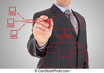 圖形, 電腦網路, 工程師, 圖畫