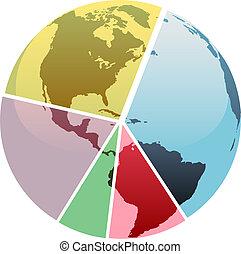 圖表, 全球, 餅形圖, 部分, 地球