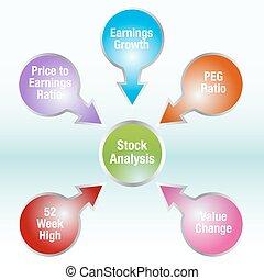 圖表, 分析, 股票