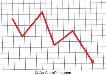 圖表, 股票