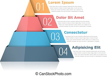 圖表, 金字塔