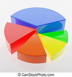 圖表, 3d, 圖表, 鮮艷, 餅
