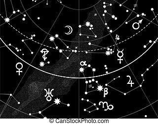 地圖集, 天文學, 天上