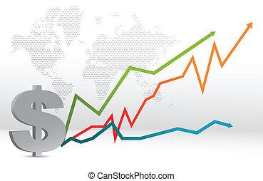 地圖, 預報, 美元, 圖表