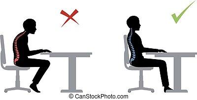 坐, ergonomic., 正確, 姿態, 錯誤
