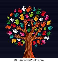 多, 社會, 樹, 團結, 手