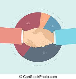 套間, 市場份額, 協議, 插圖