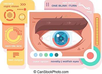 套間, 技術, 視網膜, 眼睛