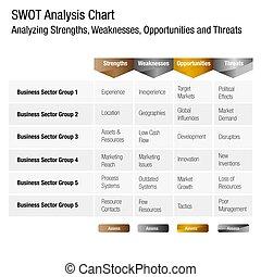 威脅, 事務, 弱點, 圖表, 分析, 機會, strengths, swot
