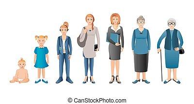 嬰孩, 婦女, 成人, 產生, 學生, 孩子, woman., 高級婦女, 事務, 嬰儿, seniors., 青少年