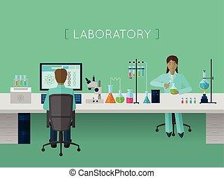 實驗室, 概念, 套間